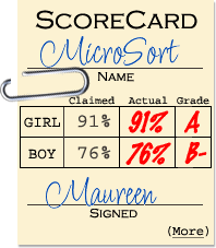MicroSort ScoreCard /></a>